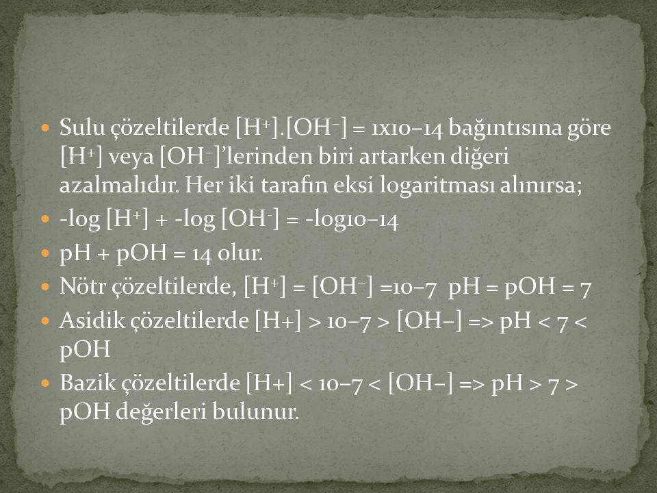 Sulu çözeltilerde [H+]